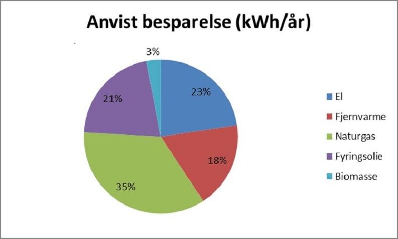 Diagram1 blog uge 24
