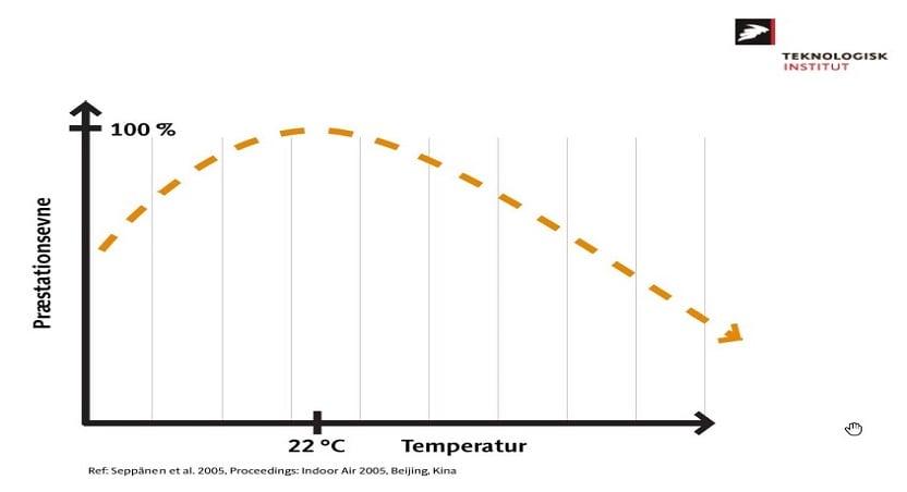 Diagram_uge18