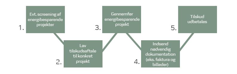 Energibesparelse_tilskud_saadan.png